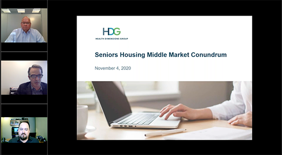 Seniors Housing Middle Market Development