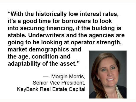 Morgin Morris Keybank Rates